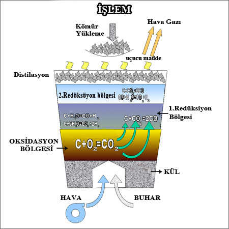Producer-Gas-Plants-Consultancy-Service-copy