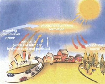summer_smog-1