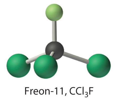 Kloroflorokarbonlardan Freon-11