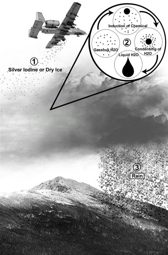 800px-Cloudseedingimagerevised