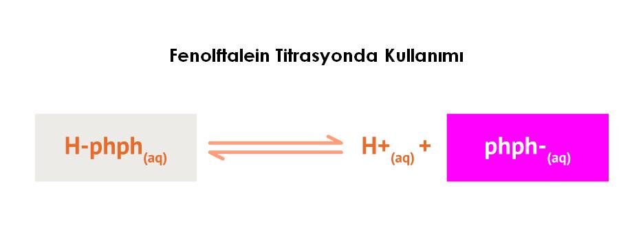 fenolftalein titrasyon