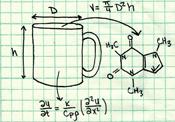 CoffeeCupEquations-small.jpg_