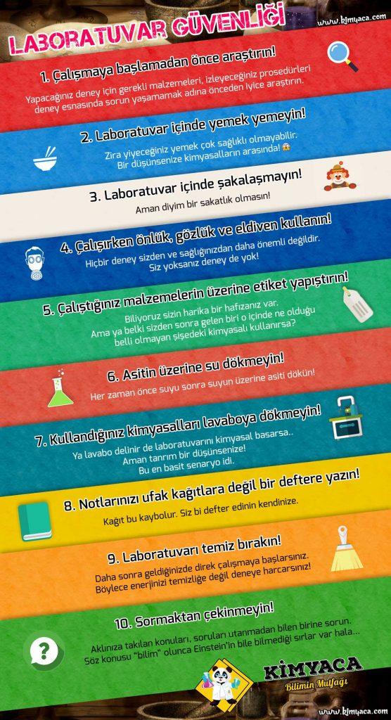Lab-Kuralları