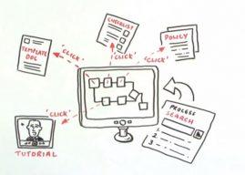 Dış Kaynaklı Doküman Güncellik Takip Sistemi
